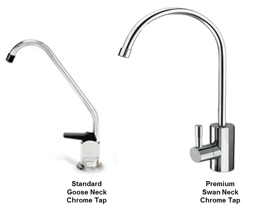 Pure Pro Reverse Osmosis System Tap Options