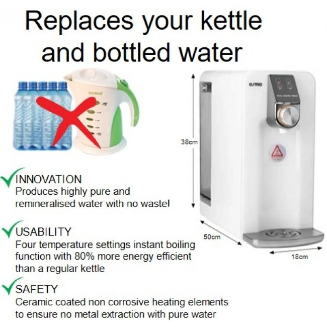 Best kettle water filter 2019