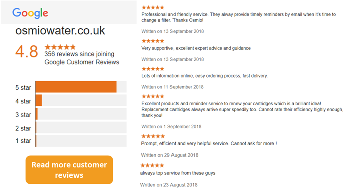 Water Filter Product Reviews