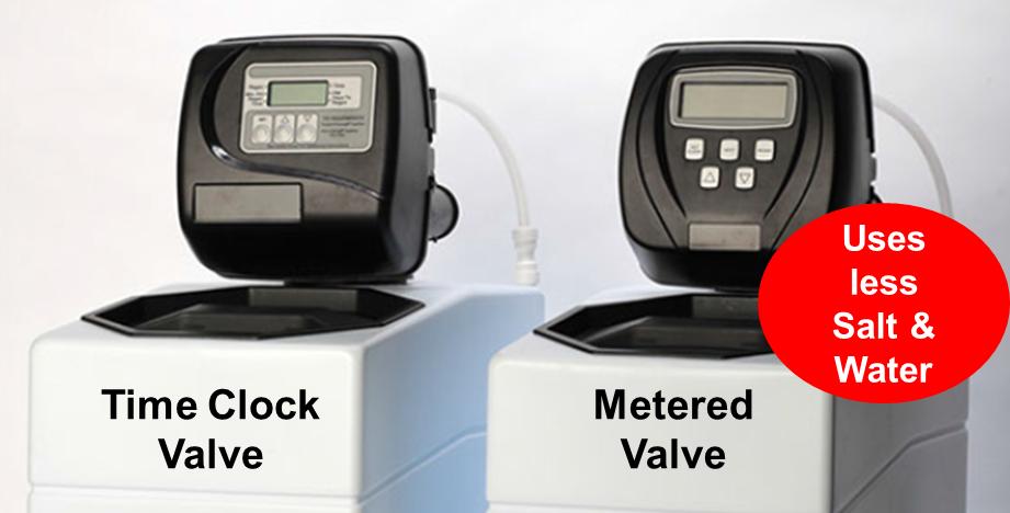 Time Clock vs Metered Water Softeners